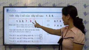Phương pháp giảng dạy toán chuyển động ở tiểu học