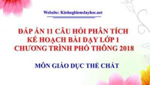 Mon Giao Duc The Chat